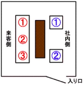 seating-order%ef%bc%91