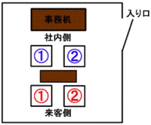 seating-order%ef%bc%93