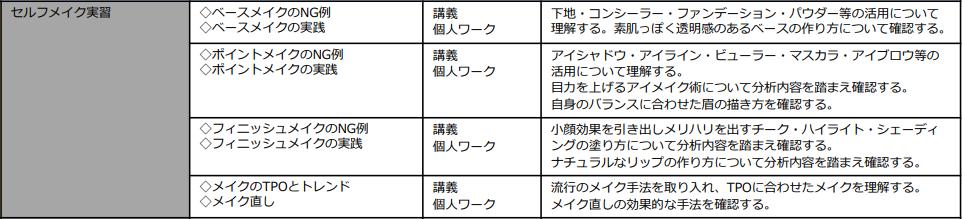 メイクアップ研修構成例